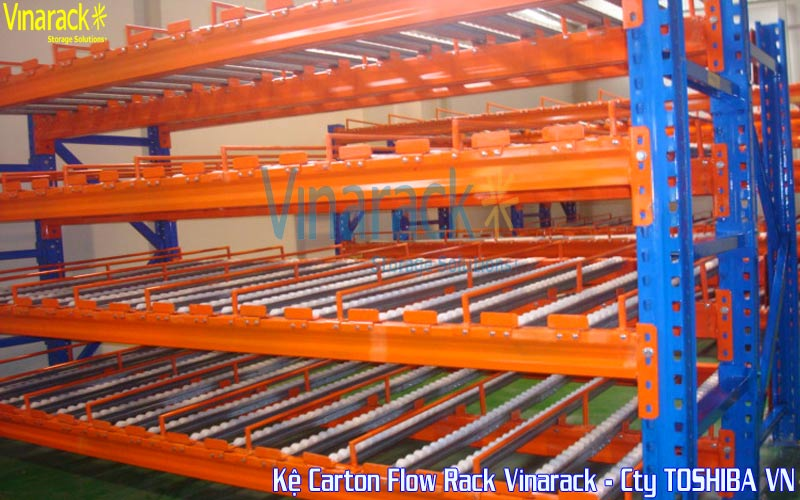carton flow racking